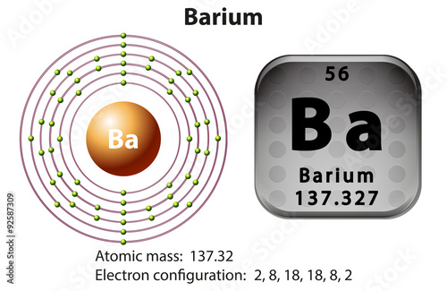Symbol And Electron Diagram For Barium Buy This Stock Vector And