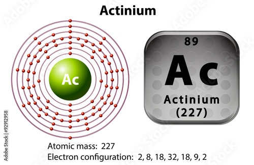Symbol and electron diagram for Actinium Wallpaper Mural