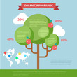Organic life flat vector infographics: global eco friendly tree
