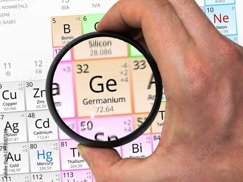 Germanium Symbol Ge Element Of The Periodic Table Zoomed With