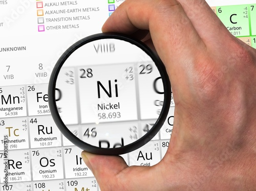 Nickel Symbol Ni Element Of The Periodic Table Zoomed With