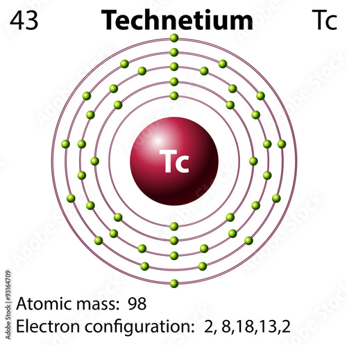 Symbol And Electron Diagram For Technetium Buy This Stock Vector