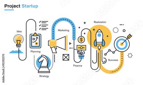 plaska-linia-ilustrujaca-proces-uruchamiania-projektu-biznesowego-od-pomyslu-przez-planowanie-i-strategie-marketing-finanse-az-po-realizacje-i-sukces-koncepcja-banerow-internetowych-i-materialow-drukowanych