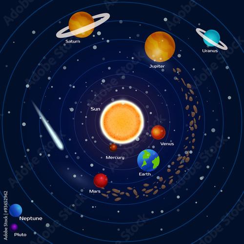 Foto op Aluminium Kosmos Planets of the solar system: pluto, neptune, mercury, mars
