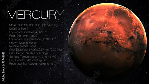 Fototapeta Mercury - High resolution Infographic presents one of the solar