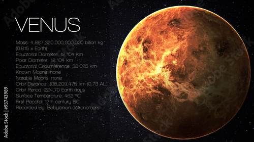 Fotografie, Obraz  Venus - High resolution Infographic presents one of the solar