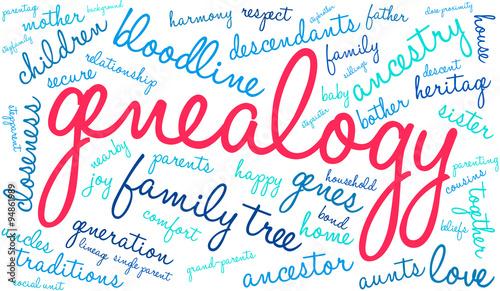 Fotografie, Obraz  Genealogy Word Cloud