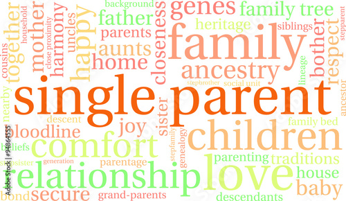 Fotografie, Obraz  Single Parent Word Cloud