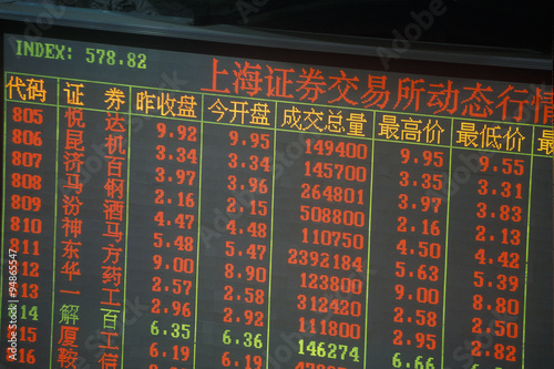 Ticker board in Shanghai Stock Exchange, People's Republic of China Poster