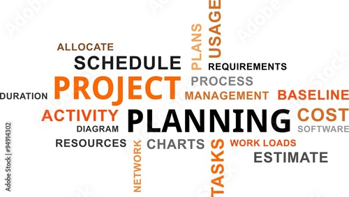 Photo  word cloud - project planning