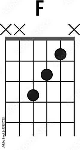 F Chord On Guitar Diagram - Collection Of Wiring Diagram •