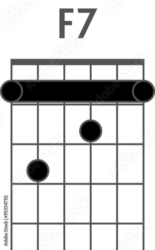 Guitar chord diagram to add to your projects, F7 chord using a barre ...