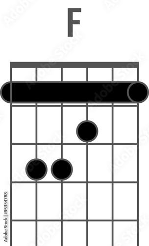 Guitar chord diagram to add to your projects, F chord using a barre ...