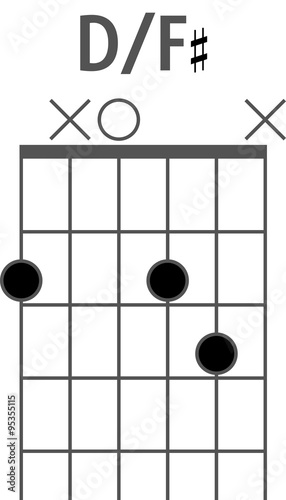 Guitar chord diagram to add to your projects, D on F sharp - Buy ...