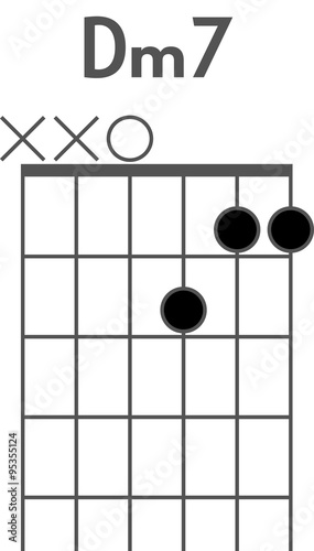 Guitar chord diagram to add to your projects, D minor 7 chord - Buy ...