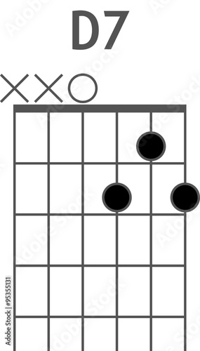 Photo Guitar chord diagram to add to your projects, D7 chord