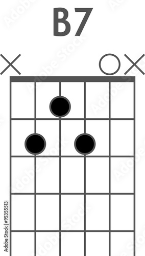 Guitar chord diagram to add to your projects, an easy 4 string strum ...