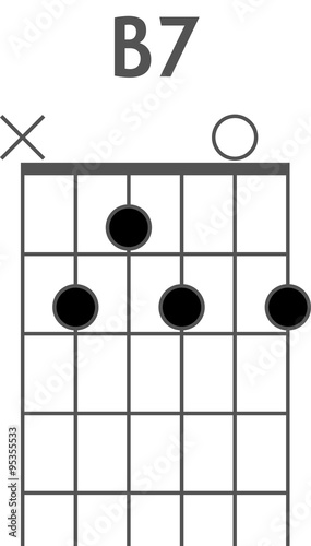 Fotografia, Obraz Guitar chord diagram to add to your projects, B7 chord