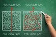 canvas print picture - hard and easy way illustrated shown by maze