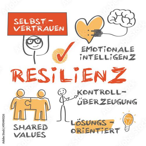 Fotografía  Resilienz - psychische Widerstandsfähigkeit