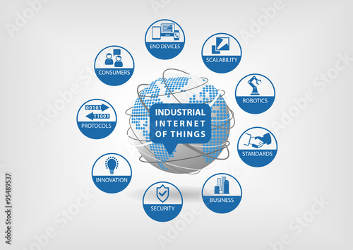 Industrial internet of things (IOT) vector illustration concept.