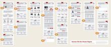 Internet Web Store Shop Site Navigation Map Structure Prototype