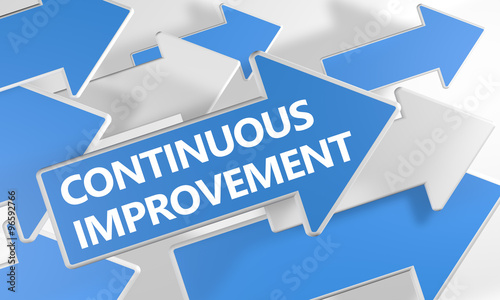 Cuadros en Lienzo Continuous Improvement