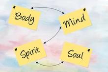 Body, Mind, Spirit, Soul, Writ...