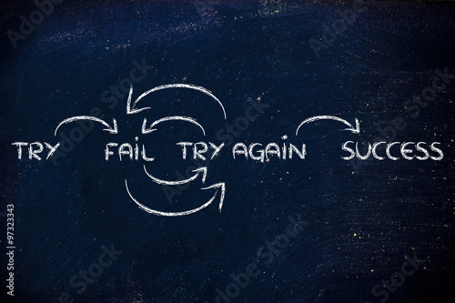 Fotografía try, fail, try again, success: steps to reach your goals