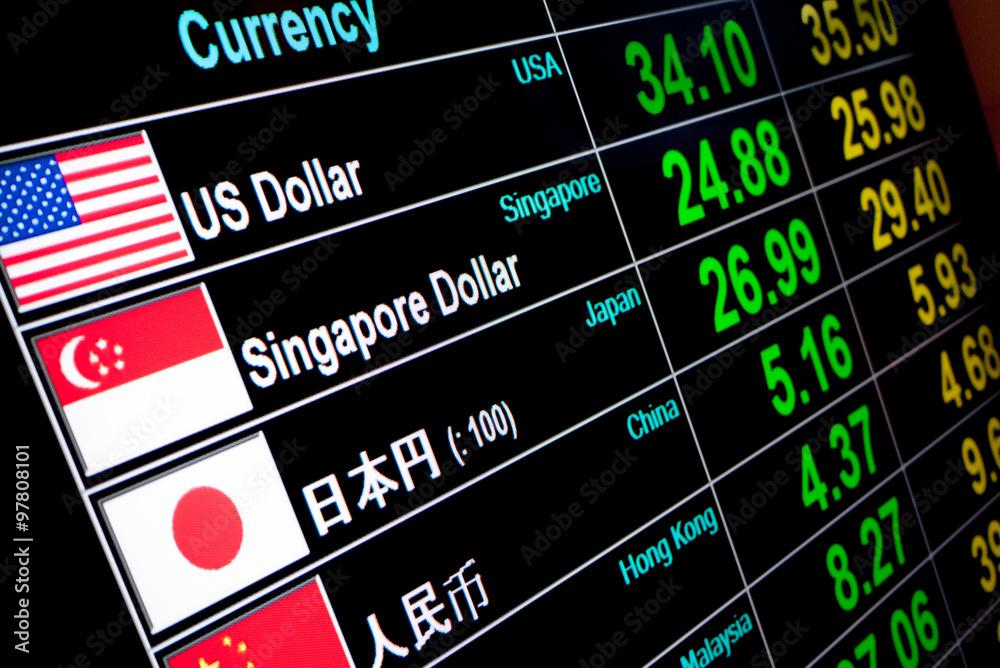 Wechselkurs auf digitale LED-Anzeigetafel Foto, Poster, Wandbilder ...