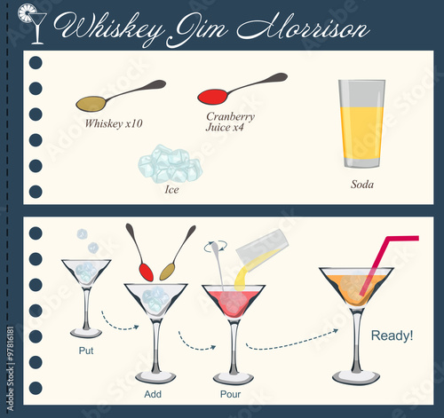 Recipe of alcohol cocktail Whiskey Jim Morrison Fototapet