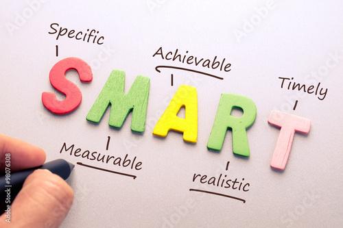 Smart Goal setting Wallpaper Mural