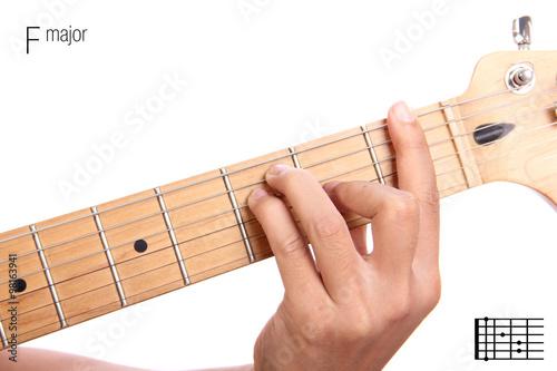F major guitar chord tutorial Poster Mural XXL
