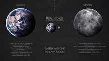 Earth, Moon - High Resolution ...