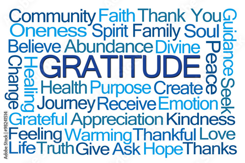 Photo  Gratitude Word Cloud