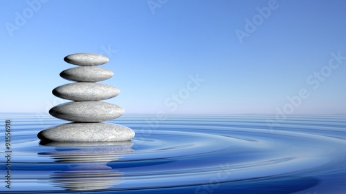 Recess Fitting Zen Zen stones stack from large to small in water with circular waves and blue sky.