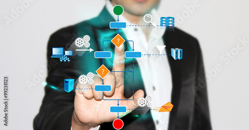 Fotomural  Business man operating Virtual Business process in Service Oriented Architecture