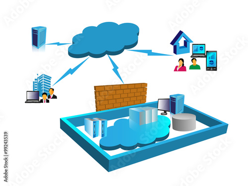 Fotografía  Concept of Cloud computing network, illustrates how the public and private cloud