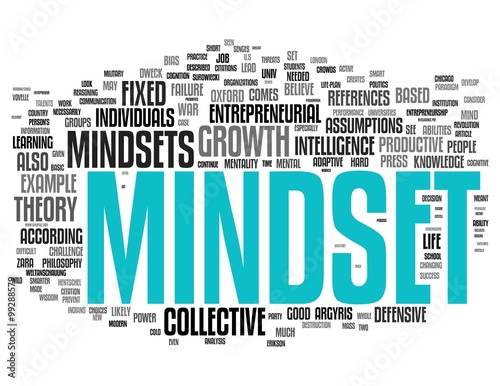 Mindset words cloud isolated on white background