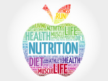 Nutrition Apple Word Cloud, Health Concept