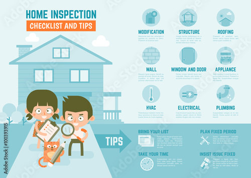 Fotografie, Obraz  infographics about home inspection checklist and tips