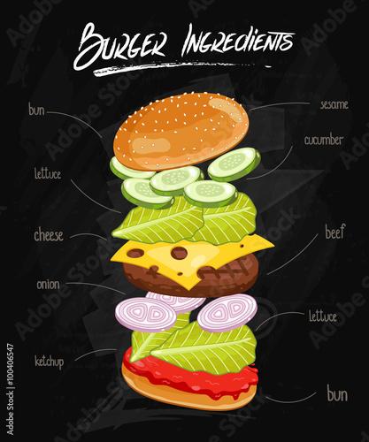 skladniki-burger-na-tablicy