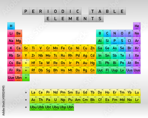Periodic Table of Elements, vector design, minimal version Fototapet