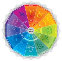 12 Signes Du Zodiaque - Roue A...