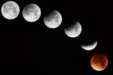 Evolution To The Total Eclipse Of September 2015. Composite Photo Till Total Eclipse.