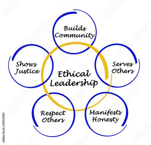 Fotografie, Obraz  Ethical Leadership