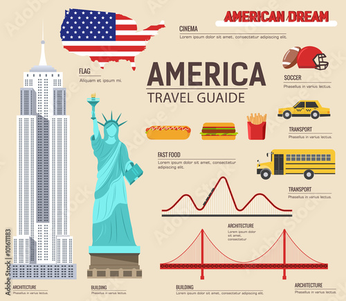 Photo  Country USA travel vacation guide of goods, places and features