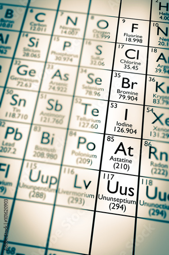 A Illustration Of Some Chemical Elements From The Mendeleev Periodic
