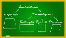 A School Blackboard With Quadr...