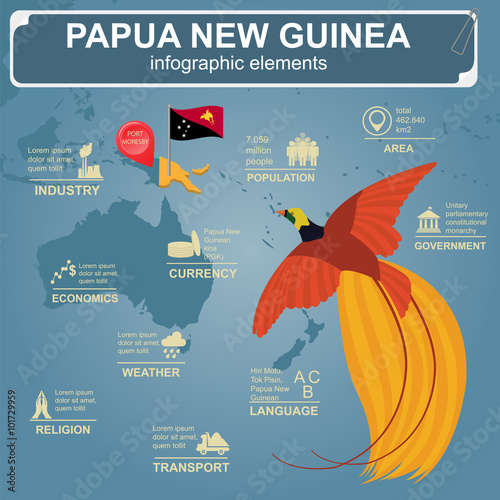 Fotografie, Obraz Papua New Guinea infographics, statistical data, sights